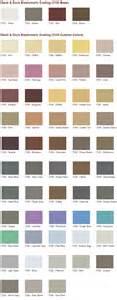 superdeck deck dock elastomeric coating custom colors