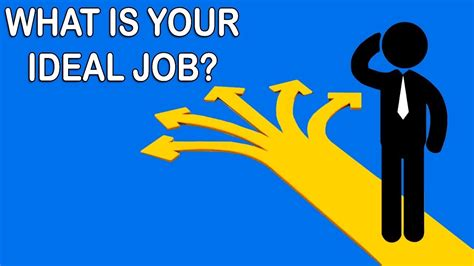 how to answer if you could write your ideal job description what