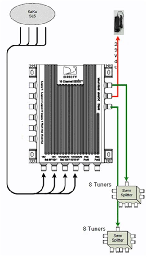 swm 16 wiring diagram helpful advice on setting up a swm 16 from directv avs forum home theater discussions and