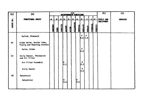 section ii section ii maintenance allocation chart cont tm 5