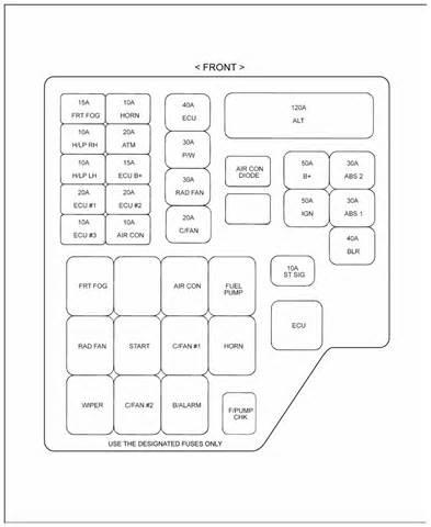 2001 bmw 330ci fuse diagram 2001 free engine image for user manual