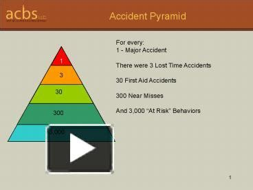safety pyramid template ppt pyramid powerpoint presentation free to