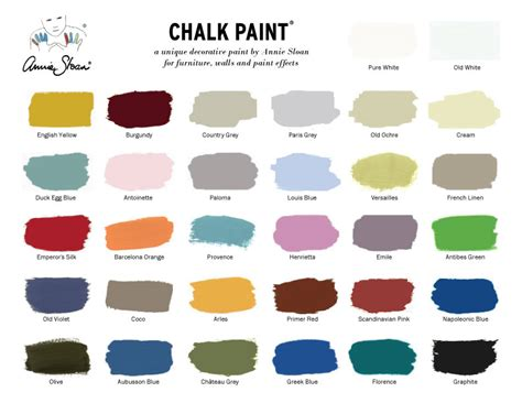 see the current sloan decorative chalk paint 174 colors and learn more about what that covers