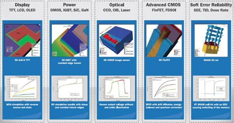integrated power devices and tcad simulation devices circuits and systems books semiwiki silvaco at the tsmc oip