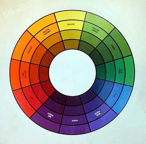 the color wheel intro to