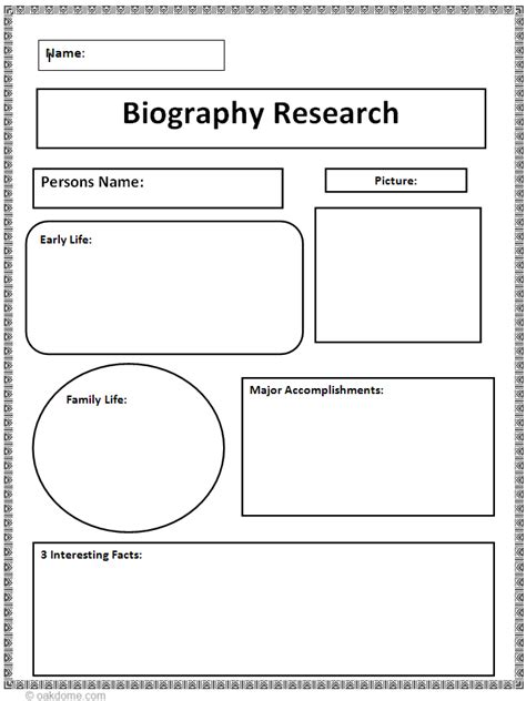 biography text presentation common core biography research graphic organizer k 5