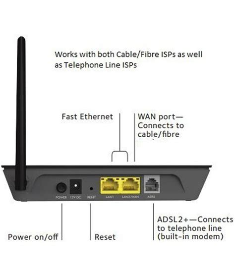 Modem Wifi Adsl adsl modem wifi router price bittorrentreference