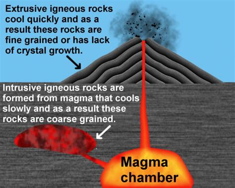 how is chagne made igneous rocks how are they formed universe today
