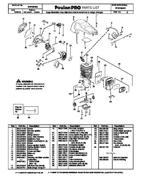 Poulan Pro PP4218AVX Chainsaw Parts List