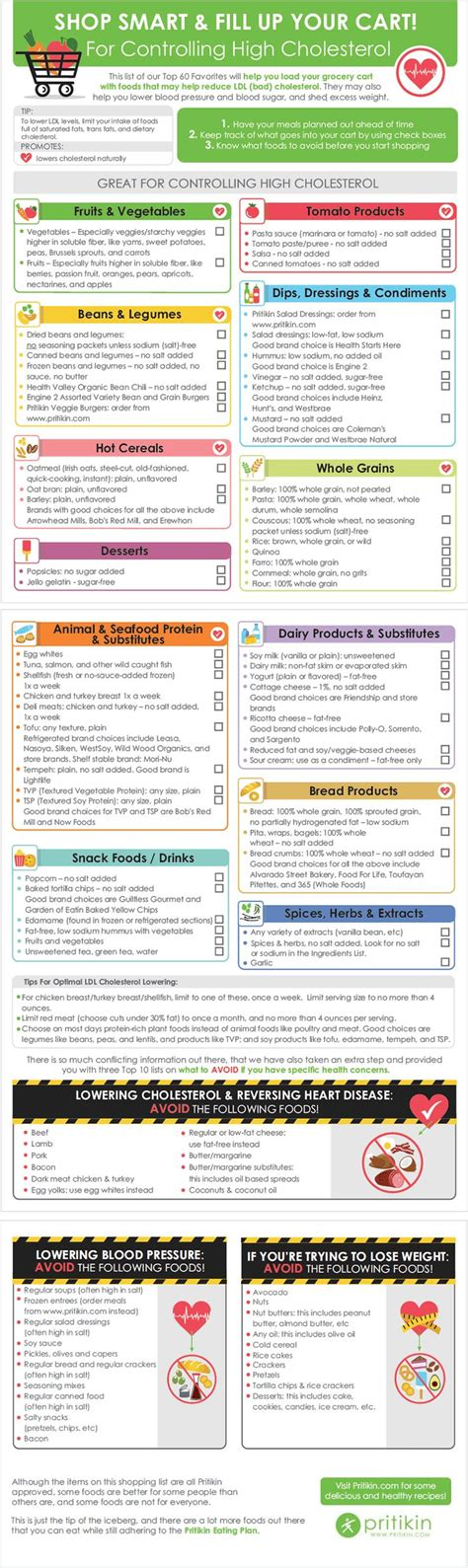 printable diet plan to lower cholesterol easy shopping list for lowering cholesterol fitness