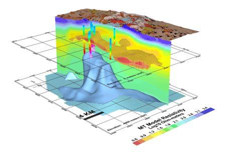 Geophysical Modelling