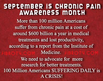 Chronic Pain Meme - building awareness what all chronic pain sufferers have