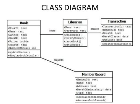 uses of class diagram use diagram library management system foto