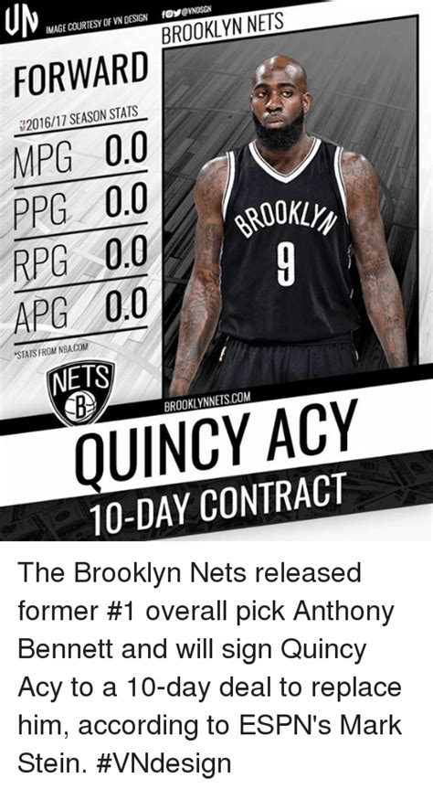 Brooklyn Meme - image courtesyof design fevevndsgn brooklyn nets forward
