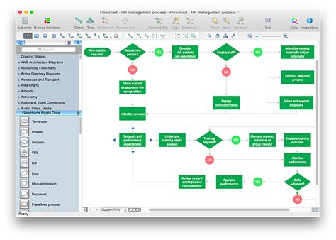 visio for flowcharts visio flow chart flowchart guide complete flowchart