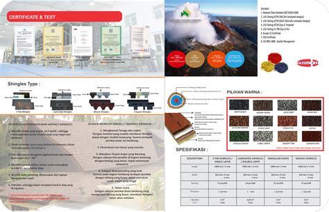 Per Meter Aspal distributor atap pvc upvc surabaya