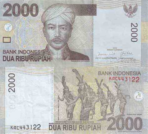 currency converter indonesia currency idr usd charibas ga