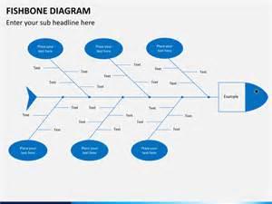 Free Fishbone Diagram Template Powerpoint Fishbone Diagram Powerpoint Template Sketchbubble
