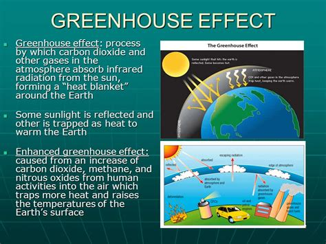 serre meaning in english enhanced greenhouse effect definition in a dictionary