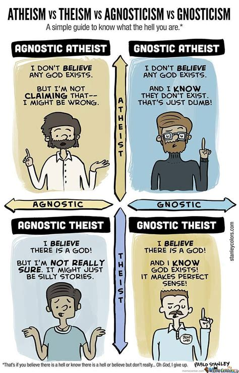 Atheist Vs Christian Meme - atheist vs agnostic vs theist vs gnostic by pablostanley