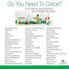 Arbonne Detox Foods To Avoid by Quot Avoid List Quot For Arbonne 30 Days To Healthy Living Order