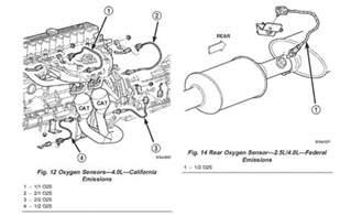 01 cherokee o2 sensor engine wiring diagram jeep