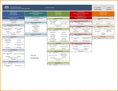 flow chart template excel 2007 2007 chart templates gantt chart template project