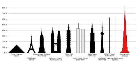 burj khalifa unheard of the catastrophic collapse of the world s