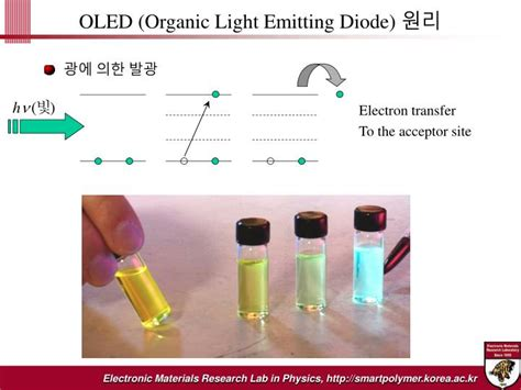 organic light emitting diodes on solution processed graphene transparent electrodes organic light emitting diode ppt 28 images organic
