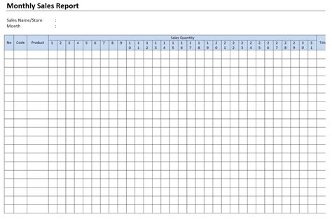 hotel sales call report forms and templates fillable printable