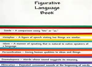 Figurative by Eex6061group11 Oral Language Stratgies