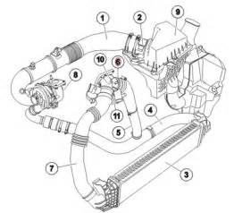 Volvo V50 Engine Diagram V50 Engine 2 0d Noise Load And A Bit Of