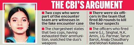 section 203 crpc two policemen who refused to fire at ishrat are cbi