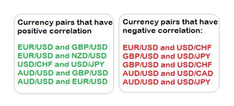 forex pairs correlation table forex trading pairs correlation xls ryfanumakip web fc2 com