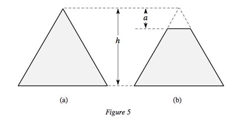 cross section equilateral triangle a beam with the equilateral triangular cross secti