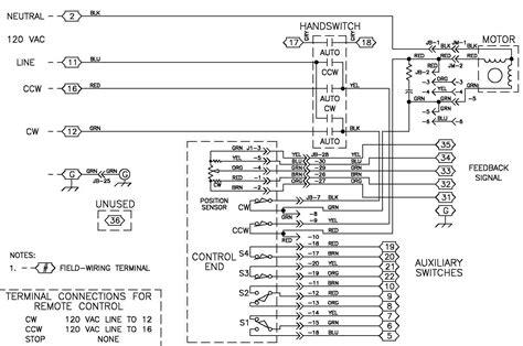 wiring diagram for ibanez blazer wiring wiring diagram