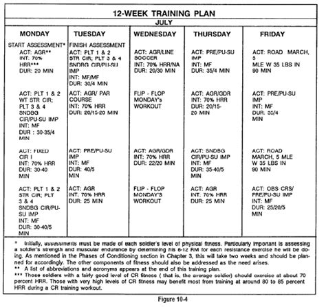 army pt calendar template army pt plan template pictures to pin on pinsdaddy
