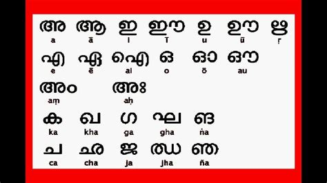 Offer Letter Meaning In Malayalam Malayalam Alphabet