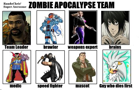 Zombie Team Meme - image 679632 my zombie apocalypse team know your meme