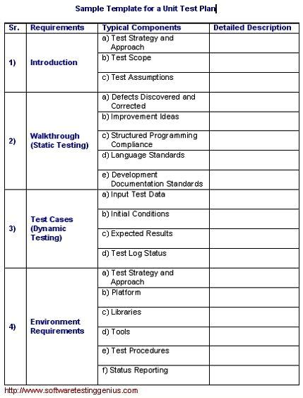 software testing template test plan template peerpex