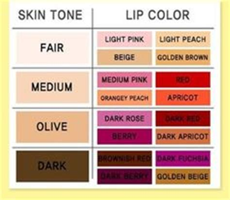 will a olive skincolor look okay with a grayblnde haircolor primp tip the best reds for your skin tone red