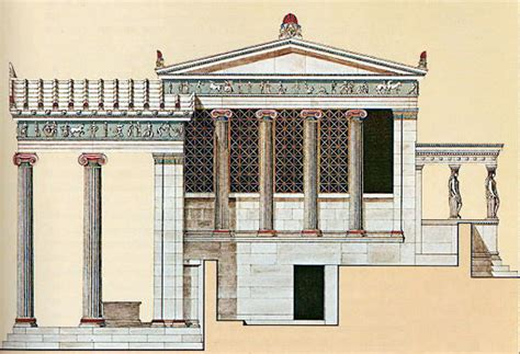 Greek Art & Architecture: High Classical Architecture