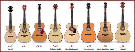 Gitar Yamaha C390 By Salomo Musik chitarra
