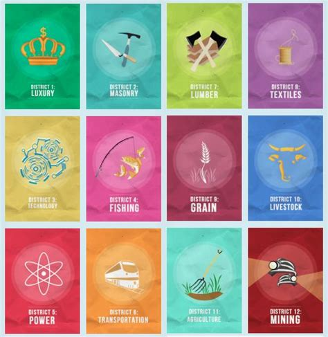 hunger games district themes 1000 images about hunger games party on pinterest