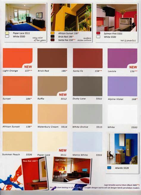 sukses mandiri teknik kombinasi warna cat tembok contoh