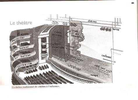 Theatre Baignoire by Sch 233 Ma D Une Salle De Th 233 226 Tre