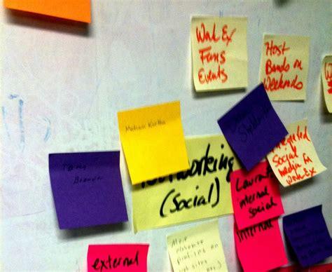 4 tujuan penting membuat business plan adam bm membuat action plan yang efektif
