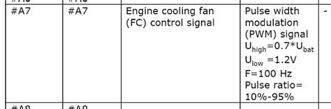 cooling fan staying   usual problem volvo forums