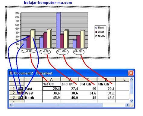cara membuat diagram garis di word 2003 cara membuat diagram grafik di excel 2007 membuat grafik