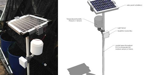 progressth 3d printed iot weather station prototype in